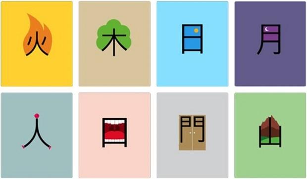 Ilustraciones para aprender chino