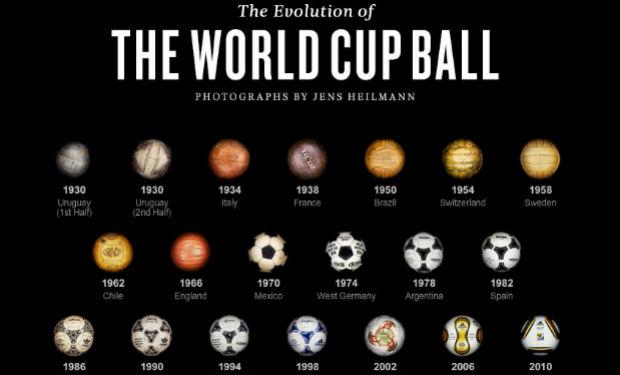 Las pelotas de todos los mundiales