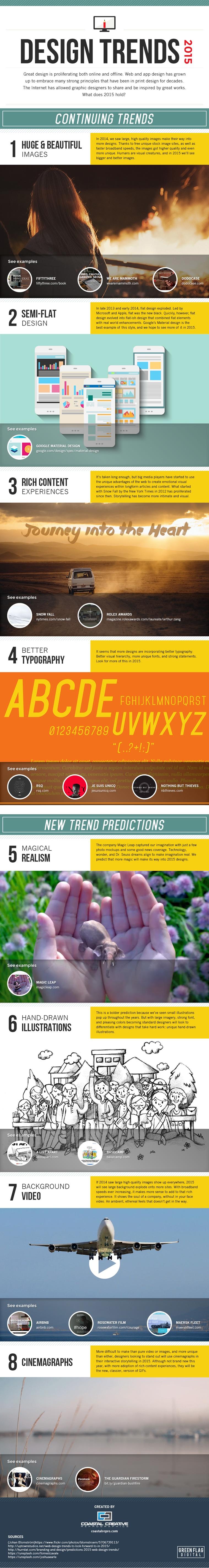 Infografía tendencias de diseño 2015