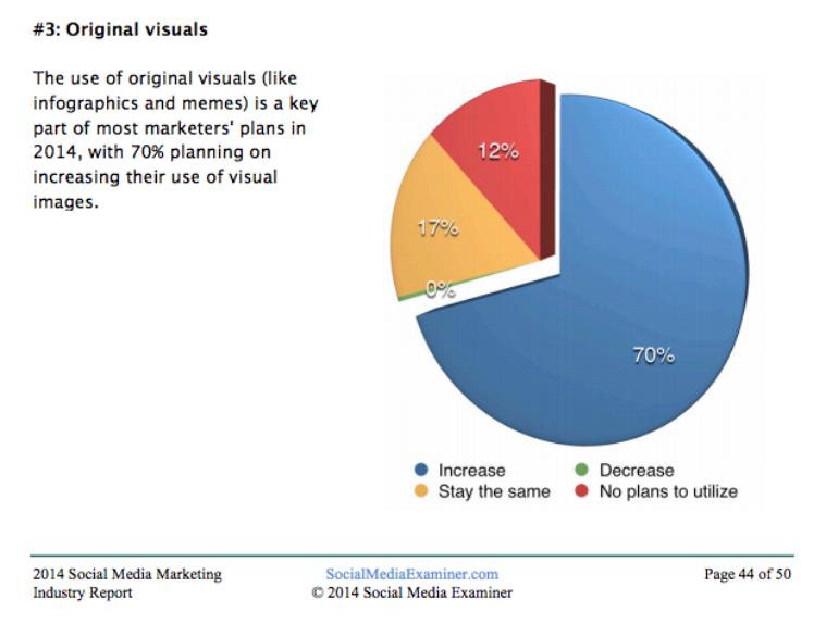Crecimiento contenido visual