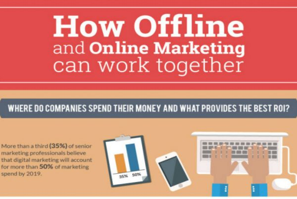 how-offline-and-online-marketing-can-work-together-650x450