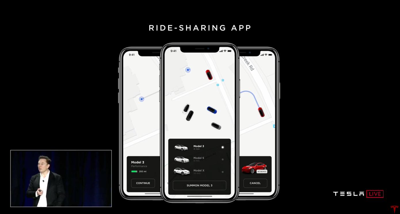 Tesla planea lanzar una red de robotaxis en 2020