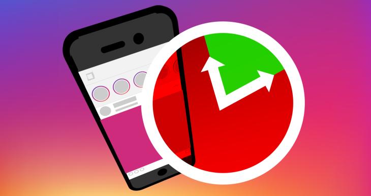"""Instagram prueba la característica """"Últimas publicaciones"""""""
