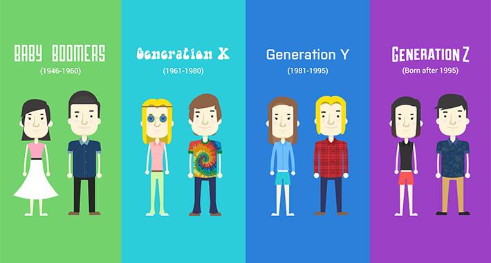 ¿Cómo impactó el COVID-19 en el consumo de medios por generación?